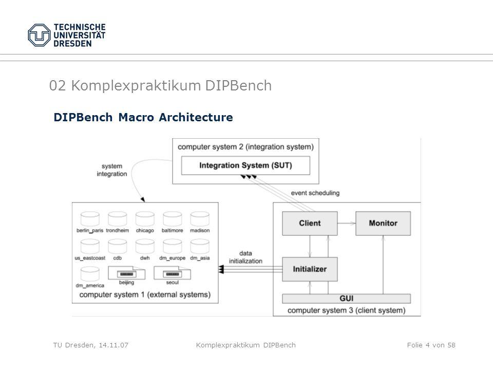 TU Dresden, 01.11.07Komplexpraktikum DIPBenchFolie 45 von 58 CSV Datei Verwendung der API OpenCSV (http://opencsv.sourceforge.net/): au.com.bytecode.opencsv: A very simple CSV parser for Java released under a commercial-friendly license.