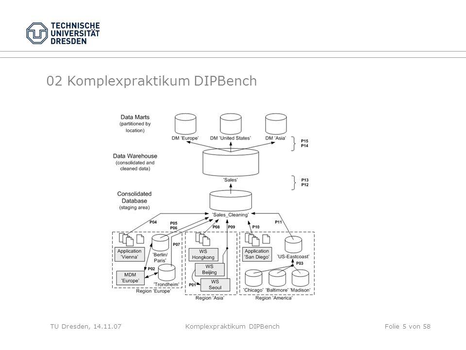 TU Dresden, 01.11.07Komplexpraktikum DIPBenchFolie 36 von 58 Beispiel