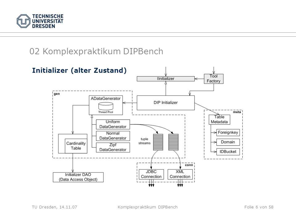 TU Dresden, 14.11.07Komplexpraktikum DIPBenchFolie 6 von 58 02 Komplexpraktikum DIPBench Initializer (alter Zustand)