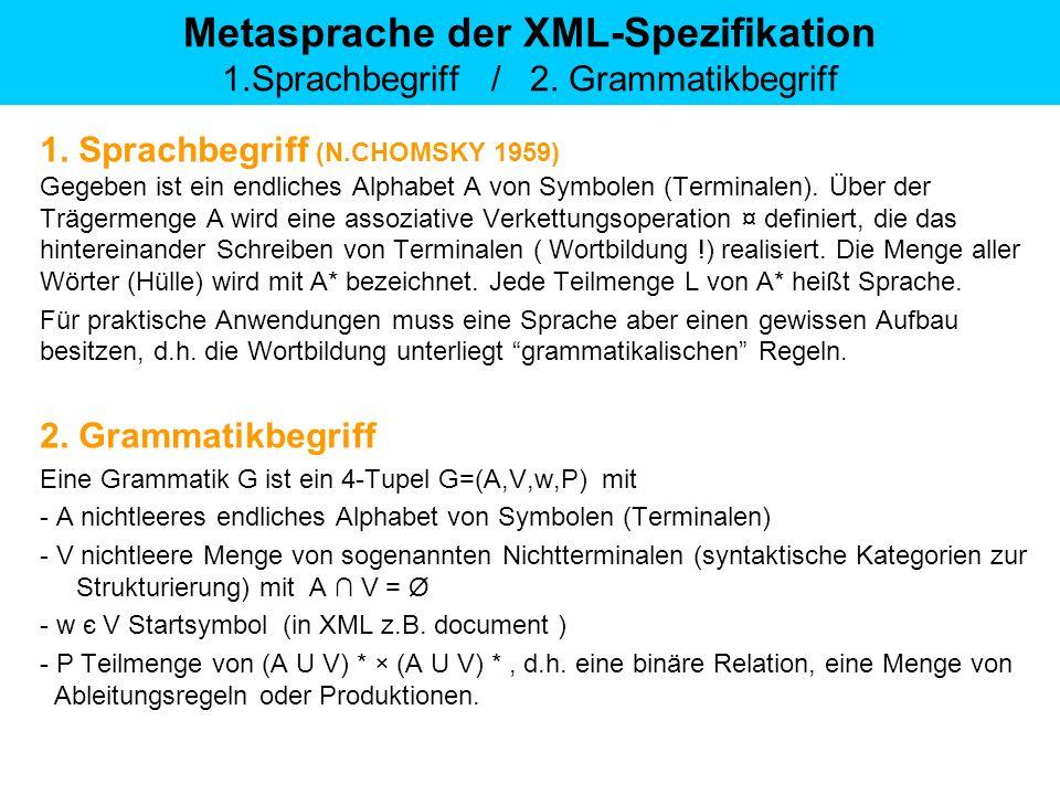 Metasprache der XML-Spezifikation 1.Sprachbegriff / 2. Grammatikbegriff 1. Sprachbegriff (N.CHOMSKY 1959) Gegeben ist ein endliches Alphabet A von Sym