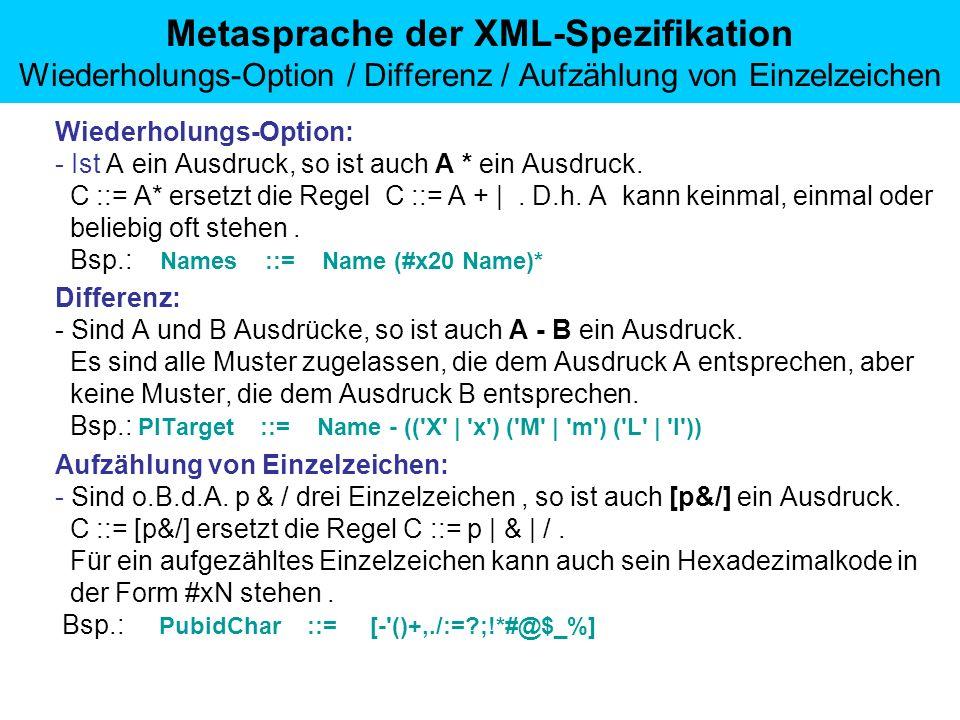 Metasprache der XML-Spezifikation Wiederholungs-Option / Differenz / Aufzählung von Einzelzeichen Wiederholungs-Option: - Ist A ein Ausdruck, so ist auch A * ein Ausdruck.