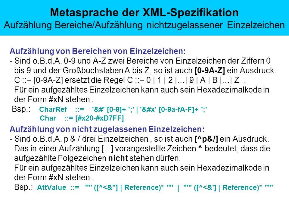 Metasprache der XML-Spezifikation Aufzählung Bereiche/Aufzählung nichtzugelassener Einzelzeichen Aufzählung von Bereichen von Einzelzeichen: - Sind o.