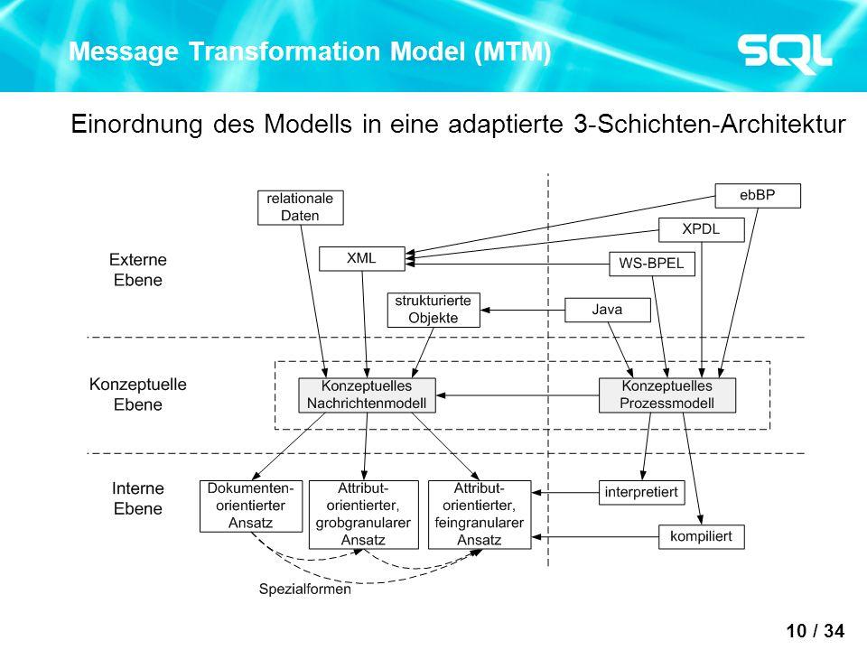 10 / 34 Message Transformation Model (MTM) Einordnung des Modells in eine adaptierte 3-Schichten-Architektur
