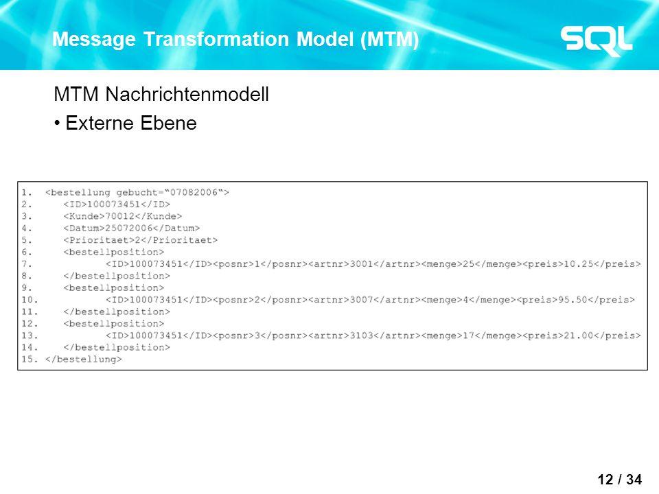 12 / 34 Message Transformation Model (MTM) MTM Nachrichtenmodell Externe Ebene