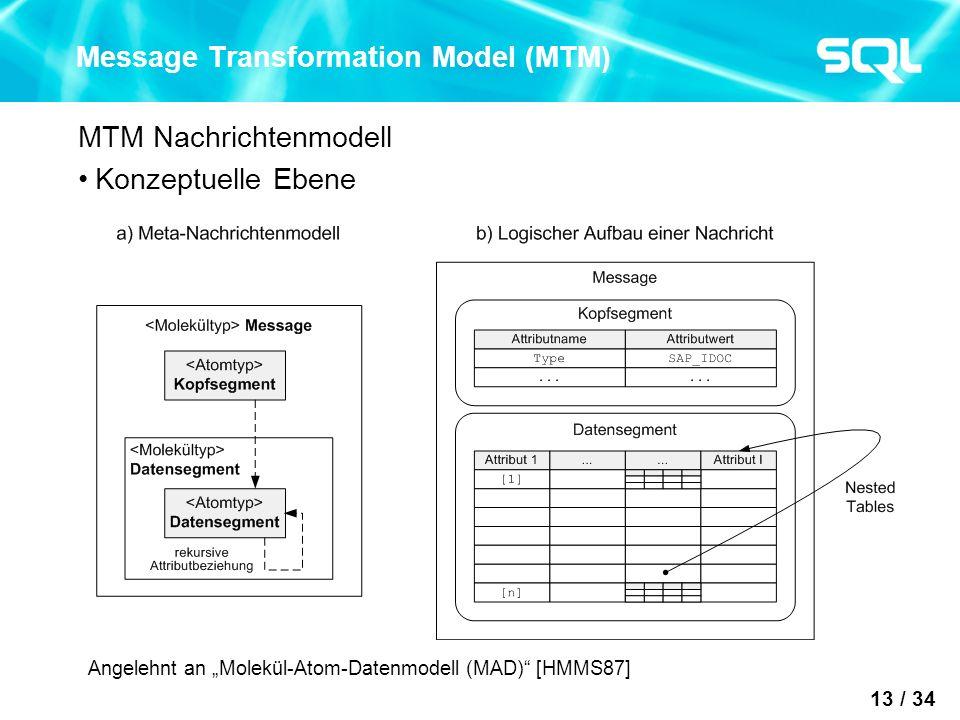 13 / 34 Message Transformation Model (MTM) MTM Nachrichtenmodell Konzeptuelle Ebene Angelehnt an Molekül-Atom-Datenmodell (MAD) [HMMS87]