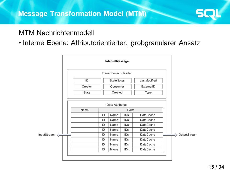15 / 34 Message Transformation Model (MTM) MTM Nachrichtenmodell Interne Ebene: Attributorientierter, grobgranularer Ansatz