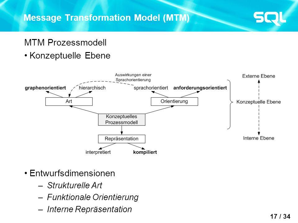 17 / 34 Message Transformation Model (MTM) MTM Prozessmodell Konzeptuelle Ebene Entwurfsdimensionen –Strukturelle Art –Funktionale Orientierung –Inter