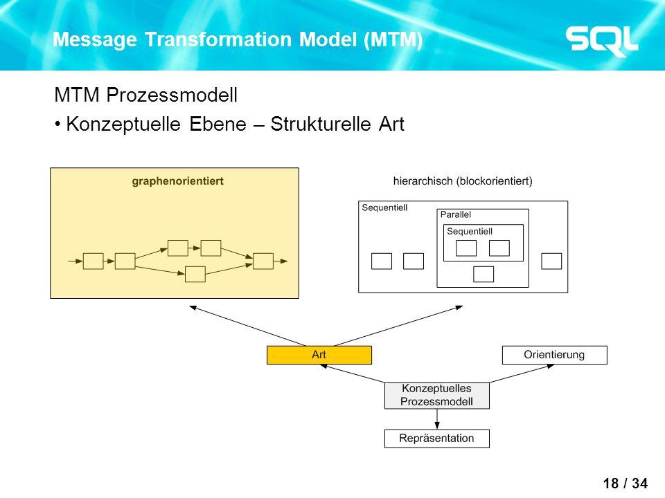 18 / 34 Message Transformation Model (MTM) MTM Prozessmodell Konzeptuelle Ebene – Strukturelle Art