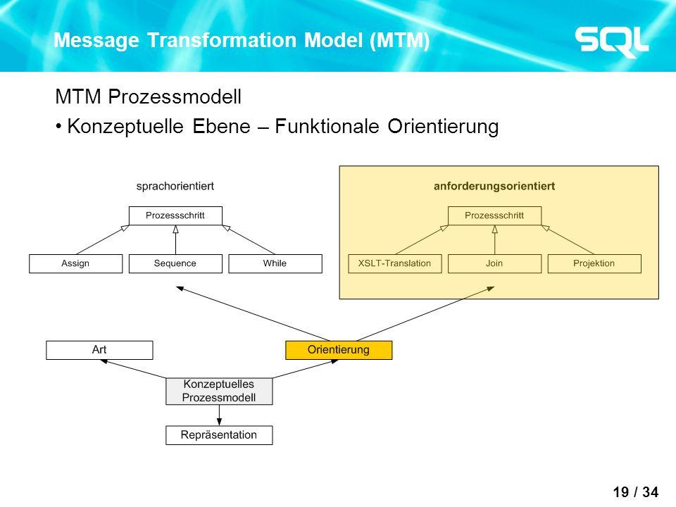 19 / 34 Message Transformation Model (MTM) MTM Prozessmodell Konzeptuelle Ebene – Funktionale Orientierung