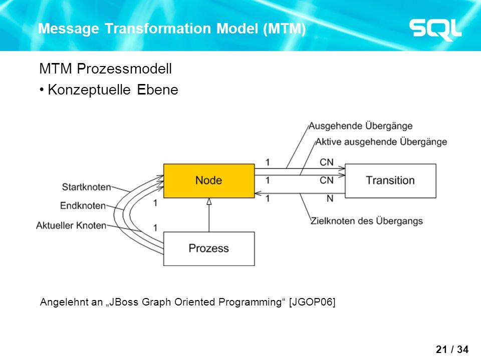 21 / 34 Message Transformation Model (MTM) MTM Prozessmodell Konzeptuelle Ebene Angelehnt an JBoss Graph Oriented Programming [JGOP06]