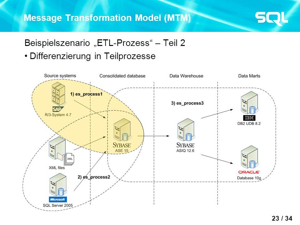 23 / 34 Message Transformation Model (MTM) Beispielszenario ETL-Prozess – Teil 2 Differenzierung in Teilprozesse