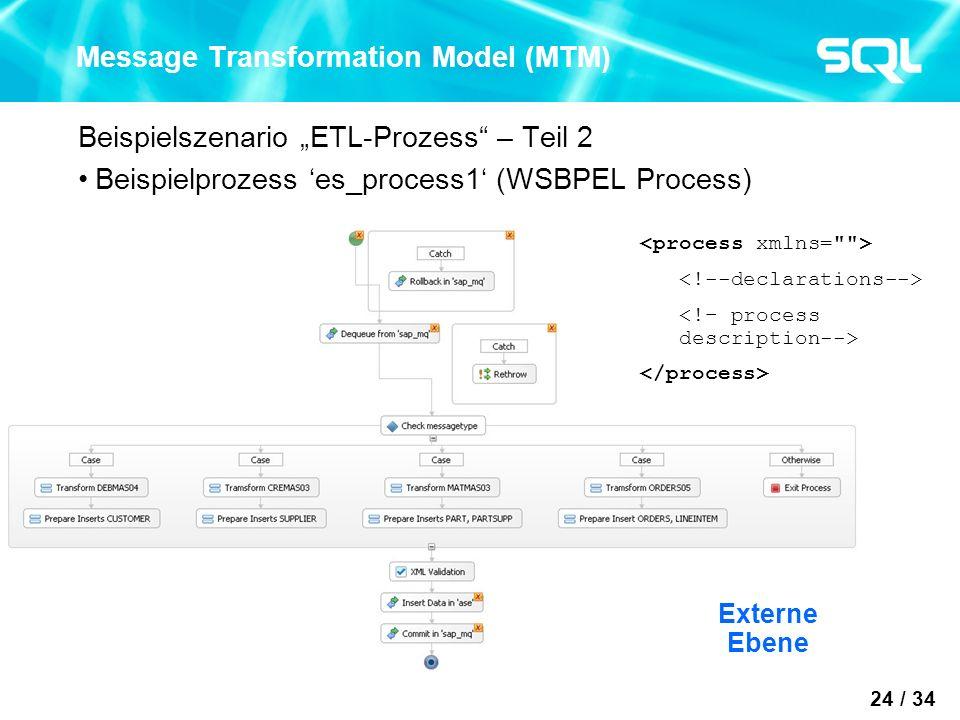 24 / 34 Message Transformation Model (MTM) Beispielszenario ETL-Prozess – Teil 2 Beispielprozess es_process1 (WSBPEL Process) Externe Ebene