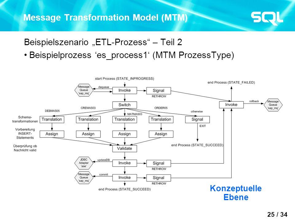 25 / 34 Message Transformation Model (MTM) Beispielszenario ETL-Prozess – Teil 2 Beispielprozess es_process1 (MTM ProzessType) Konzeptuelle Ebene