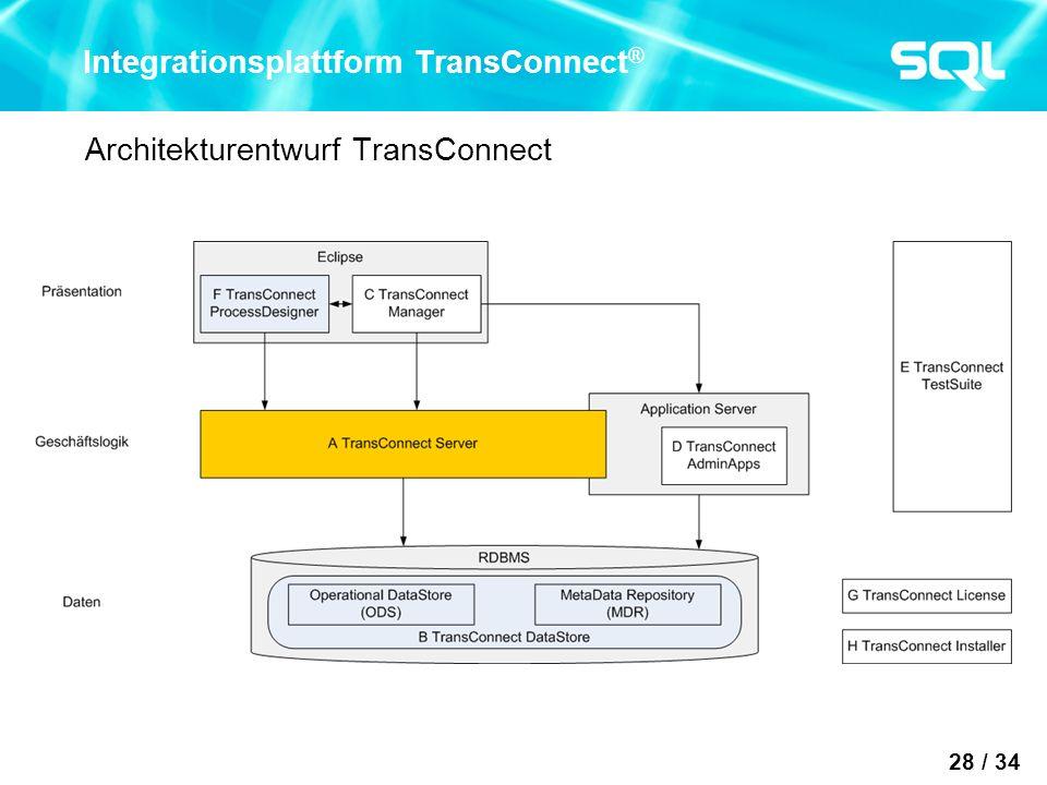 28 / 34 Integrationsplattform TransConnect ® Architekturentwurf TransConnect