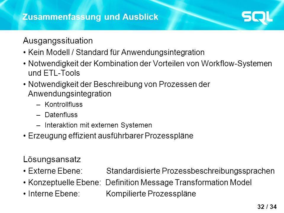 32 / 34 Zusammenfassung und Ausblick Ausgangssituation Kein Modell / Standard für Anwendungsintegration Notwendigkeit der Kombination der Vorteilen vo