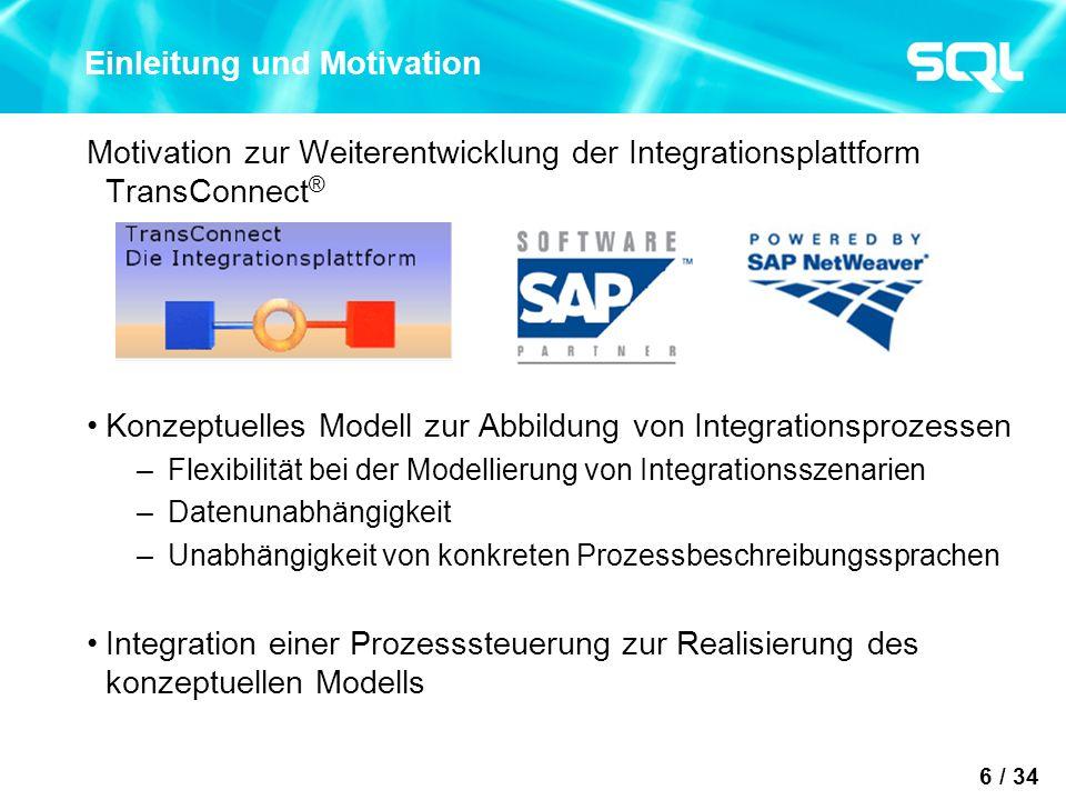 6 / 34 Einleitung und Motivation Motivation zur Weiterentwicklung der Integrationsplattform TransConnect ® Konzeptuelles Modell zur Abbildung von Inte