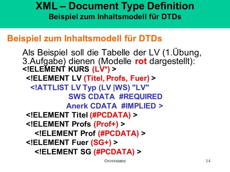 Grossmann14 Beispiel zum Inhaltsmodell für DTDs Als Beispiel soll die Tabelle der LV (1.Übung, 3.Aufgabe) dienen (Modelle rot dargestellt): <!ATTLIST