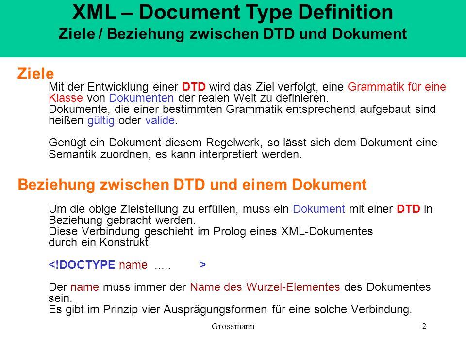 Grossmann2 Ziele Mit der Entwicklung einer DTD wird das Ziel verfolgt, eine Grammatik für eine Klasse von Dokumenten der realen Welt zu definieren. Do