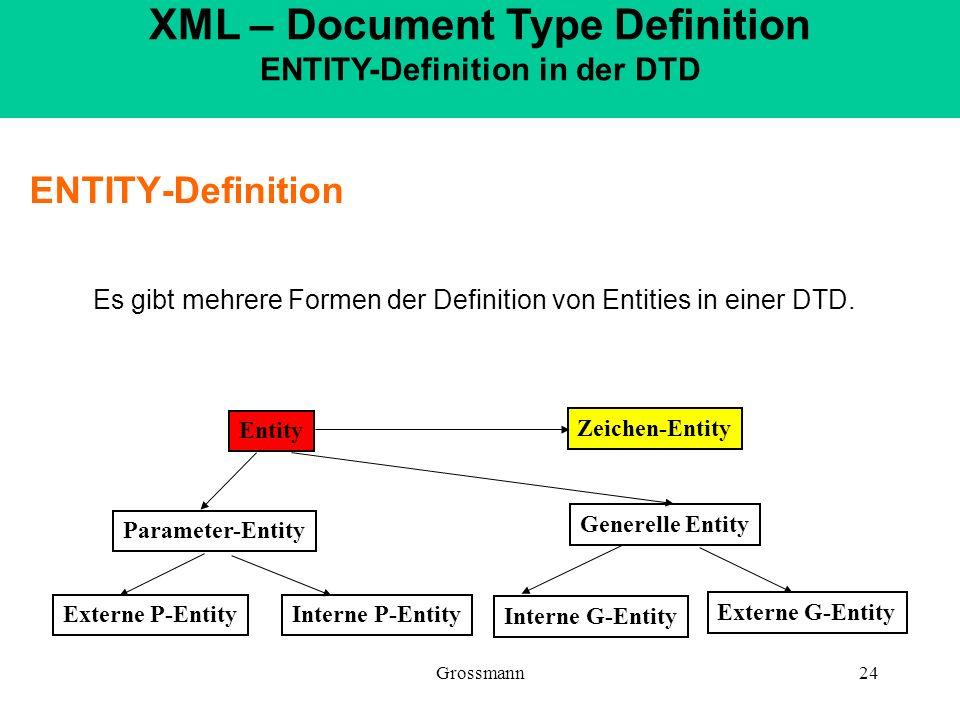 Grossmann24 ENTITY-Definition Es gibt mehrere Formen der Definition von Entities in einer DTD. XML – Document Type Definition ENTITY-Definition in der