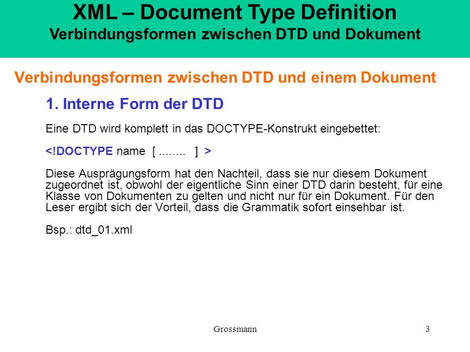 Grossmann3 Verbindungsformen zwischen DTD und einem Dokument 1. Interne Form der DTD Eine DTD wird komplett in das DOCTYPE-Konstrukt eingebettet: Dies