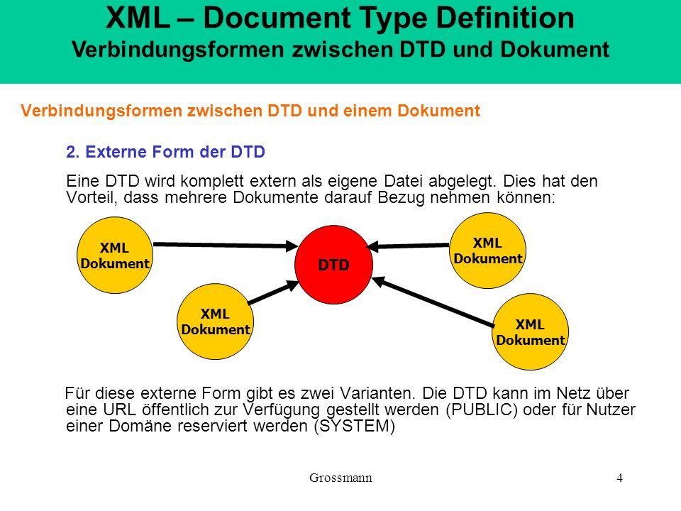 Grossmann4 Verbindungsformen zwischen DTD und einem Dokument 2. Externe Form der DTD Eine DTD wird komplett extern als eigene Datei abgelegt. Dies hat