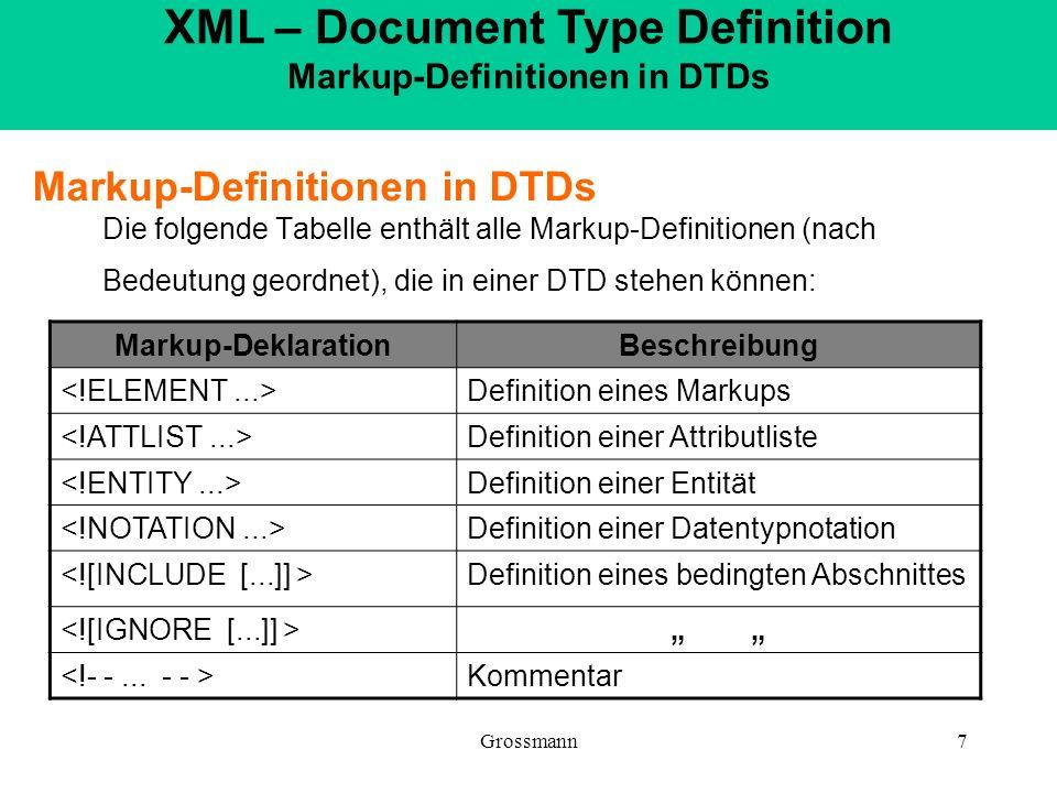 Grossmann7 Markup-Definitionen in DTDs Die folgende Tabelle enthält alle Markup-Definitionen (nach Bedeutung geordnet), die in einer DTD stehen können