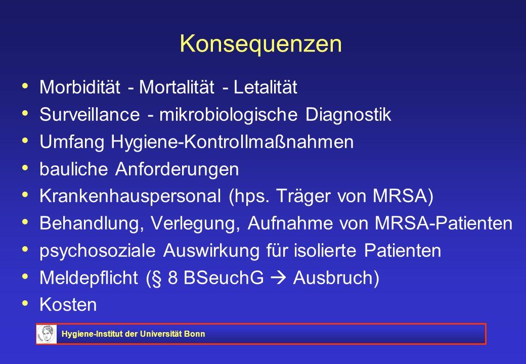 Hygiene-Institut der Universität Bonn Konsequenzen Morbidität - Mortalität - Letalität Surveillance - mikrobiologische Diagnostik Umfang Hygiene-Kontr