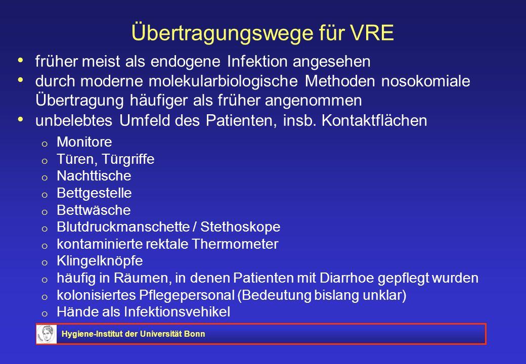 Hygiene-Institut der Universität Bonn Übertragungswege für VRE früher meist als endogene Infektion angesehen durch moderne molekularbiologische Method