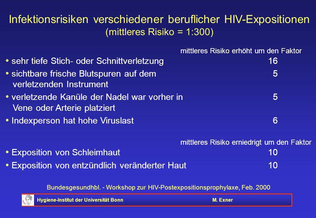 Hygiene-Institut der Universität BonnM. Exner Bundesgesundhbl. - Workshop zur HIV-Postexpositionsprophylaxe, Feb. 2000 Infektionsrisiken verschiedener