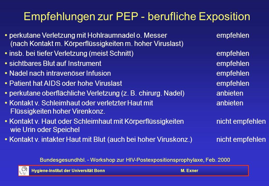 Hygiene-Institut der Universität BonnM. Exner Bundesgesundhbl. - Workshop zur HIV-Postexpositionsprophylaxe, Feb. 2000 Empfehlungen zur PEP - beruflic