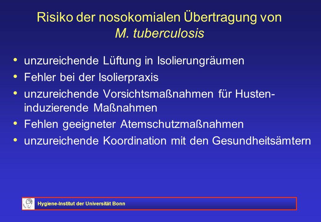 Hygiene-Institut der Universität Bonn Risiko der nosokomialen Übertragung von M. tuberculosis unzureichende Lüftung in Isolierungräumen Fehler bei der