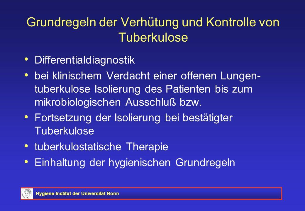 Hygiene-Institut der Universität Bonn Grundregeln der Verhütung und Kontrolle von Tuberkulose Differentialdiagnostik bei klinischem Verdacht einer off