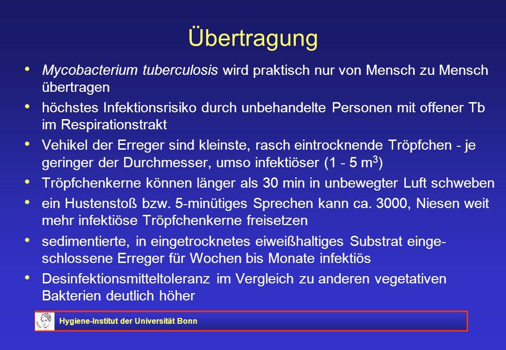 Hygiene-Institut der Universität Bonn Übertragung Mycobacterium tuberculosis wird praktisch nur von Mensch zu Mensch übertragen höchstes Infektionsris