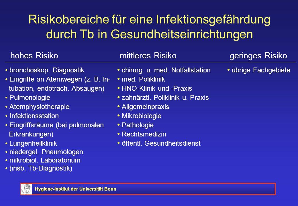 Hygiene-Institut der Universität Bonn Risikobereiche für eine Infektionsgefährdung durch Tb in Gesundheitseinrichtungen hohes Risiko mittleres Risiko
