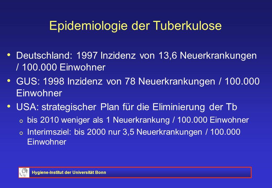 Hygiene-Institut der Universität Bonn Epidemiologie der Tuberkulose Deutschland: 1997 Inzidenz von 13,6 Neuerkrankungen / 100.000 Einwohner GUS: 1998