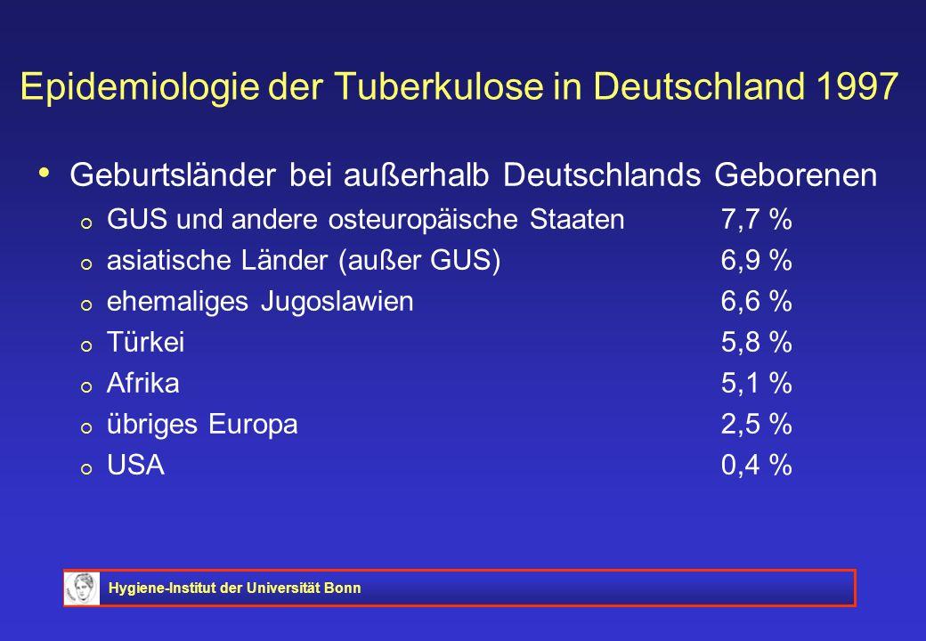 Hygiene-Institut der Universität Bonn Epidemiologie der Tuberkulose in Deutschland 1997 Geburtsländer bei außerhalb Deutschlands Geborenen GUS und and