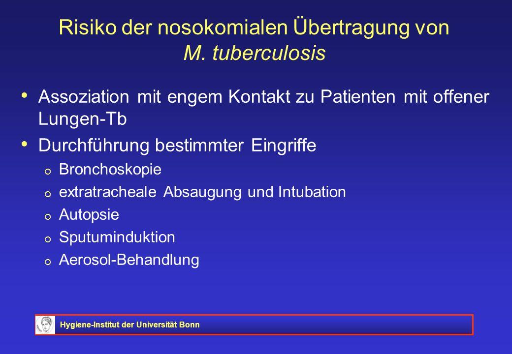 Hygiene-Institut der Universität Bonn Risiko der nosokomialen Übertragung von M. tuberculosis Assoziation mit engem Kontakt zu Patienten mit offener L