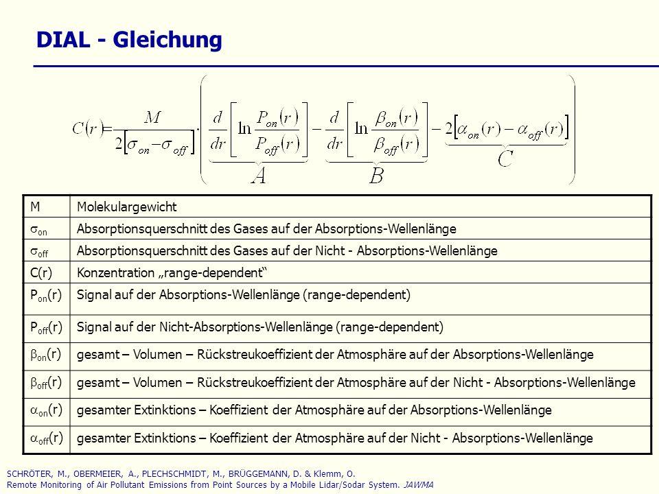DIAL - Gleichung MMolekulargewicht on Absorptionsquerschnitt des Gases auf der Absorptions-Wellenlänge off Absorptionsquerschnitt des Gases auf der Ni