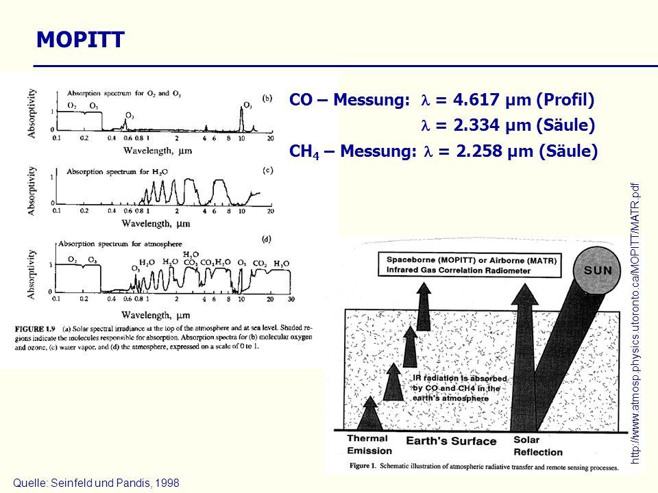 http://www.atmosp.physics.utoronto.ca/MOPITT/MATR.pdf Quelle: Seinfeld und Pandis, 1998 CO – Messung: = 4.617 µm (Profil) = 2.334 µm (Säule) CH 4 – Me
