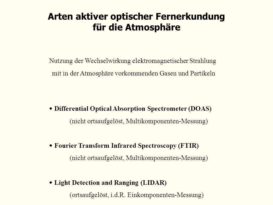 Arten aktiver optischer Fernerkundung für die Atmosphäre Nutzung der Wechselwirkung elektromagnetischer Strahlung mit in der Atmosphäre vorkommenden G