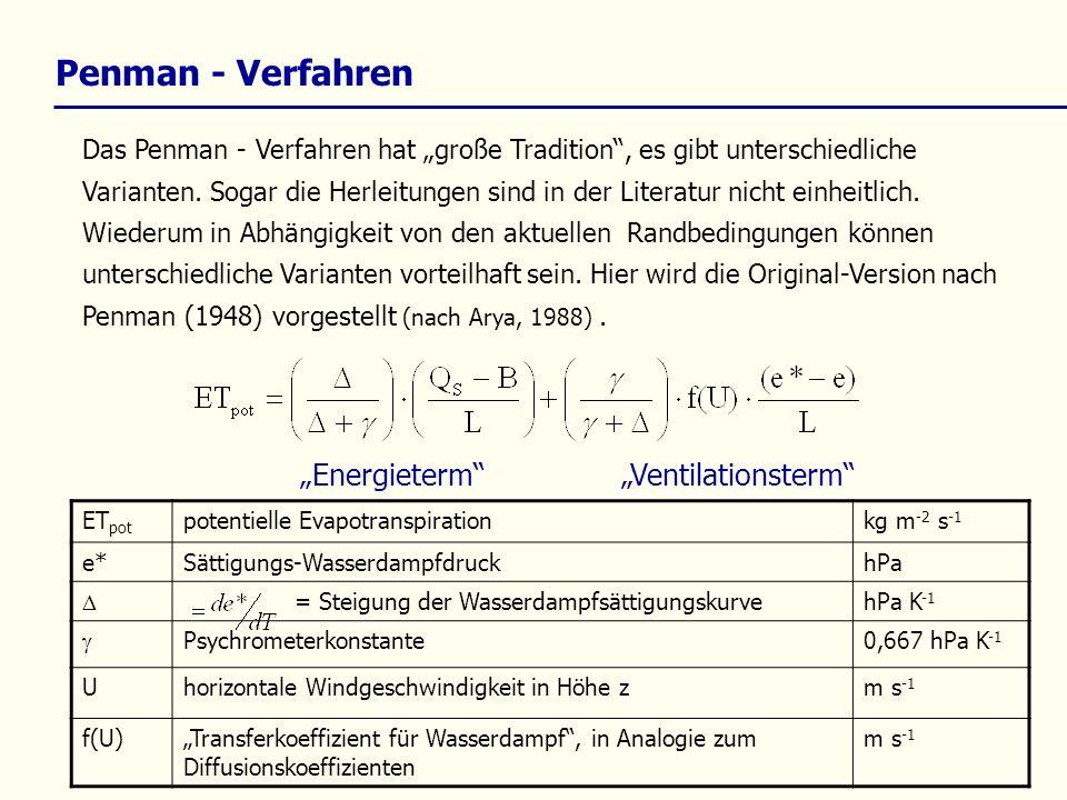 Penman - Verfahren Das Penman - Verfahren hat große Tradition, es gibt unterschiedliche Varianten. Sogar die Herleitungen sind in der Literatur nicht