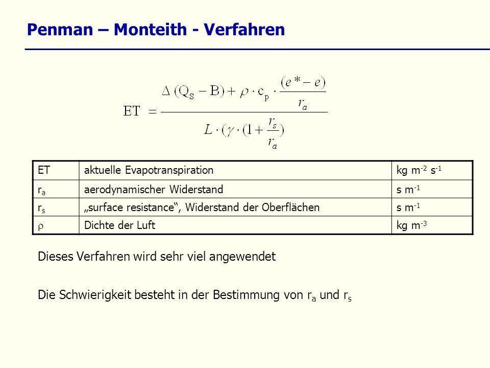 Penman – Monteith - Verfahren Dieses Verfahren wird sehr viel angewendet ETaktuelle Evapotranspirationkg m -2 s -1 rara aerodynamischer Widerstands m