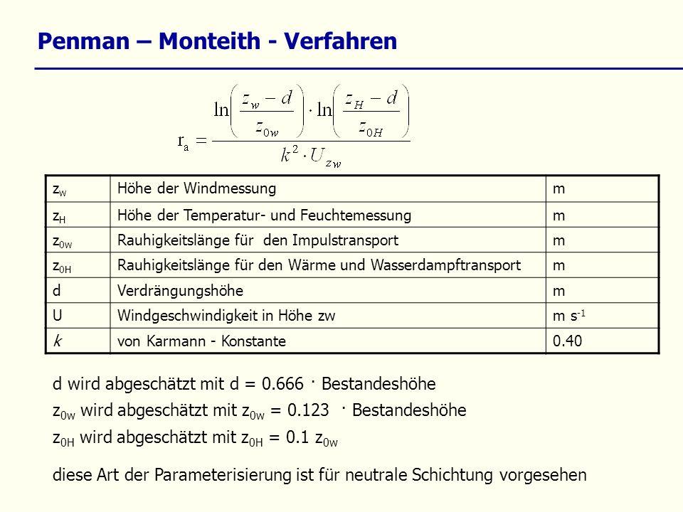 Penman – Monteith - Verfahren zwzw Höhe der Windmessungm zHzH Höhe der Temperatur- und Feuchtemessungm z 0w Rauhigkeitslänge für den Impulstransportm