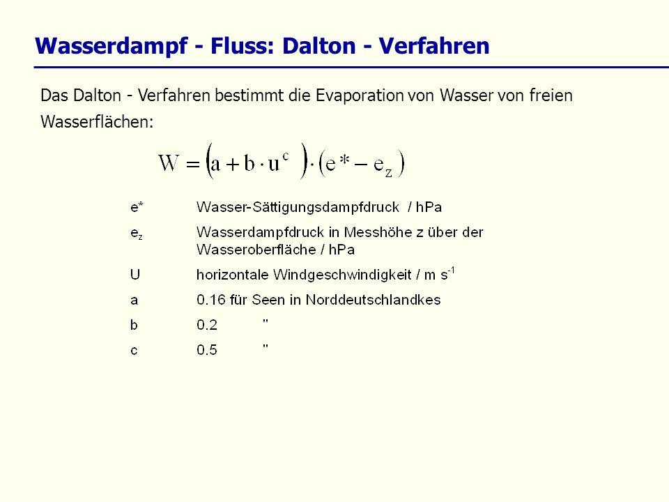 Wasserdampf - Fluss: Dalton - Verfahren Das Dalton - Verfahren bestimmt die Evaporation von Wasser von freien Wasserflächen: