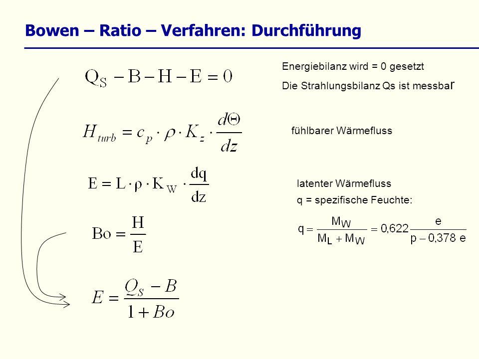 Bowen – Ratio – Verfahren: Durchführung Energiebilanz wird = 0 gesetzt Die Strahlungsbilanz Qs ist messba r fühlbarer Wärmefluss latenter Wärmefluss q
