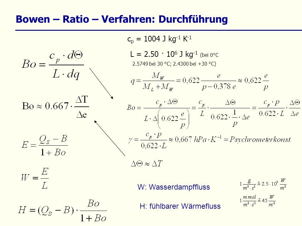 Bowen – Ratio – Verfahren: Durchführung c p = 1004 J kg -1 K -1 L = 2.50 · 10 6 J kg -1 (bei 0°C 2.5749 bei 30 °C; 2.4300 bei +30 °C) W: Wasserdampffl