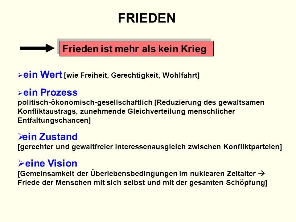 Literaturtip (2) Hans Küng, Dieter Senghaas (Hrsg.): Friedenspolitik.