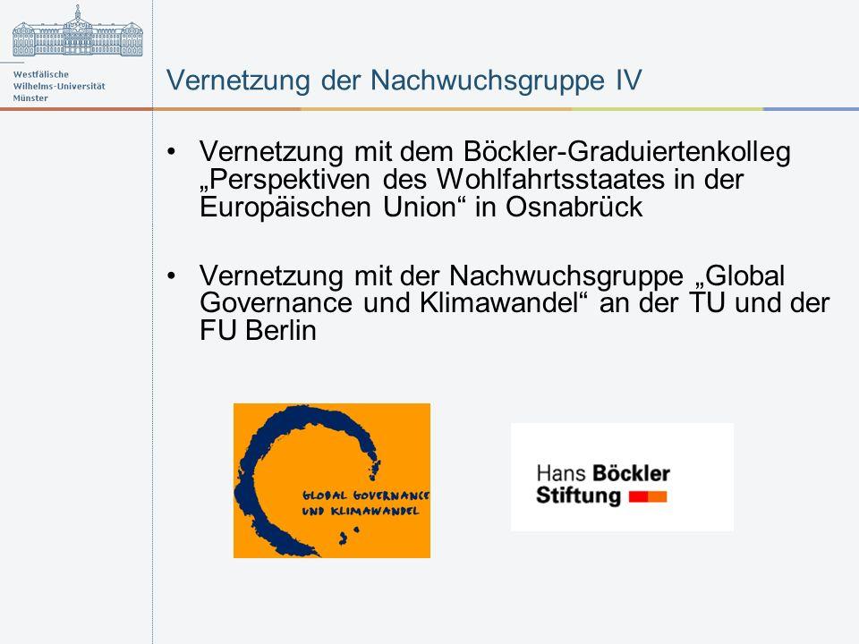 Vernetzung der Nachwuchsgruppe IV Vernetzung mit dem Böckler-Graduiertenkolleg Perspektiven des Wohlfahrtsstaates in der Europäischen Union in Osnabrück Vernetzung mit der Nachwuchsgruppe Global Governance und Klimawandel an der TU und der FU Berlin
