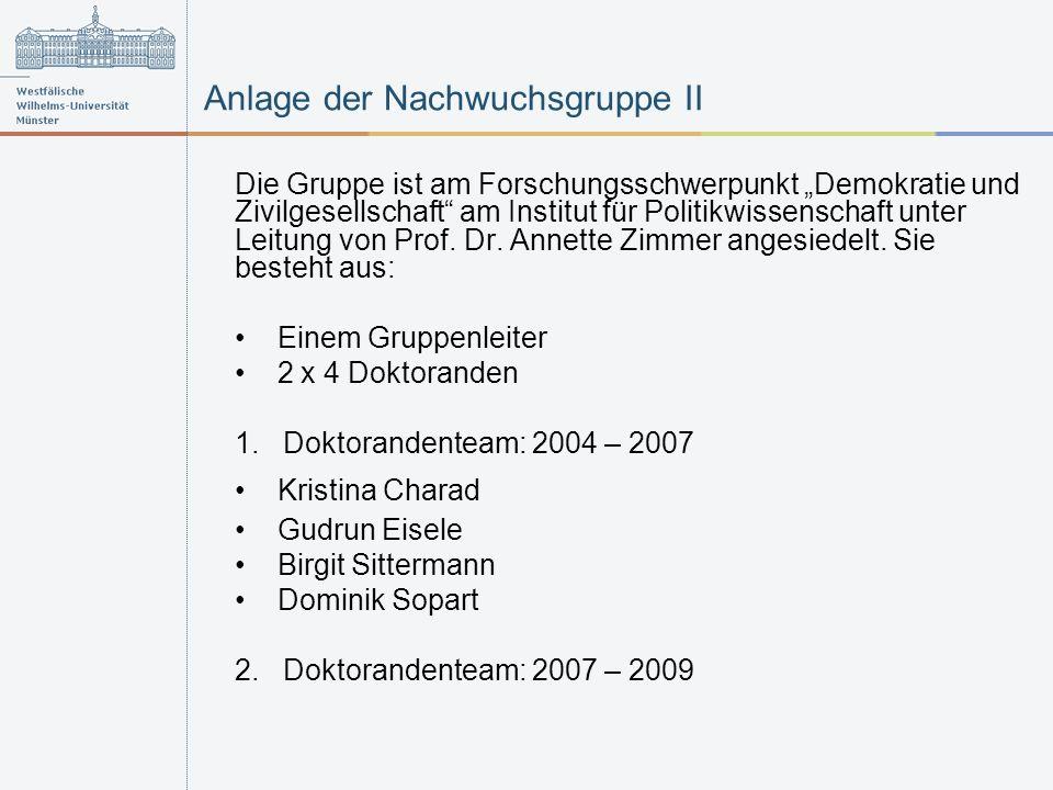 Anlage der Nachwuchsgruppe II Die Gruppe ist am Forschungsschwerpunkt Demokratie und Zivilgesellschaft am Institut für Politikwissenschaft unter Leitung von Prof.