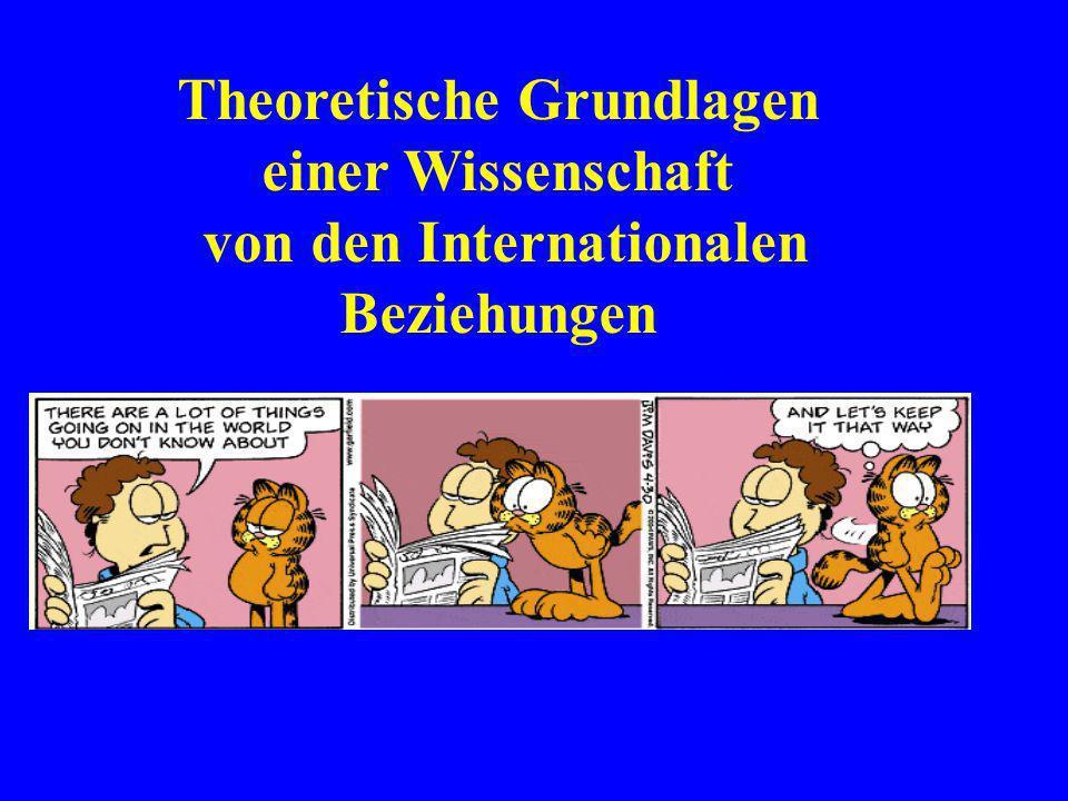 Theoretische Grundlagen einer Wissenschaft von den Internationalen Beziehungen